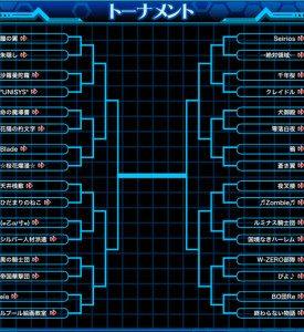 EVE1位トーナメント表